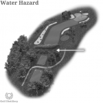 Water Hazard is located on a golf hole
