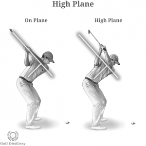Golfer with a High Plane golf swing