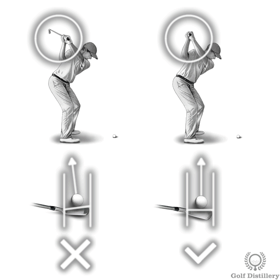 A laid off shaft position at the top of the swing can lead to a hook