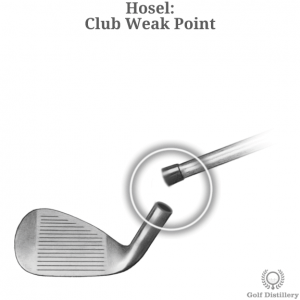 The hosel represents a weak point on a golf club