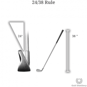 The 24/38 rule in golf club manufacturing