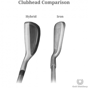 Clubhead comparison of a hybrid and an iron