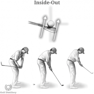 Golf with an Inside Out swing
