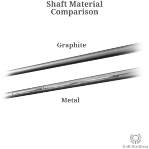 Comparison of steel shafts and graphite shafts
