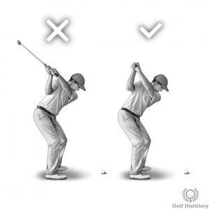 Laid-Off Swing Error