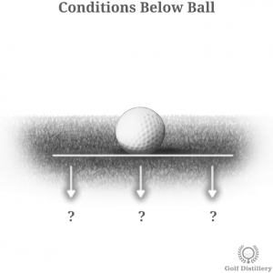Conditions below a ball in assessing a lie