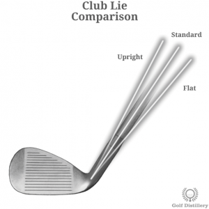 Comparison of the different lie adjustments to a golf club