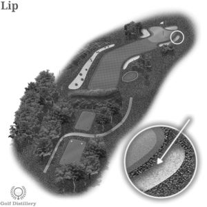 The golf term Lip is located on a golf hole