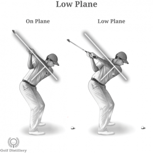 Golfer with a Low Plane golf swing