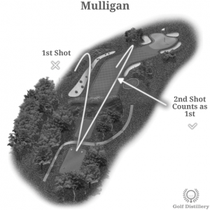 Mulligan golf shot term