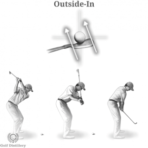 Golf with an Outside-In swing