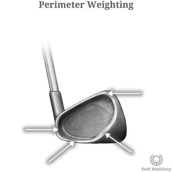 perimeter-weight