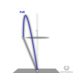 Pull golf ball flight path