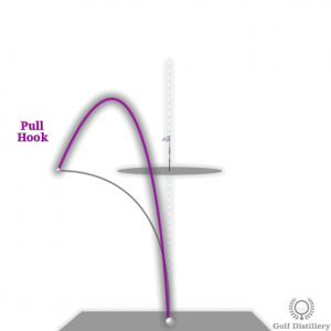 Pull-Hook golf ball flight path