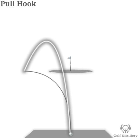 pull-hook