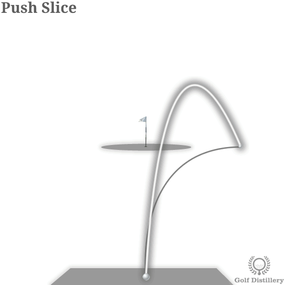 push-slice