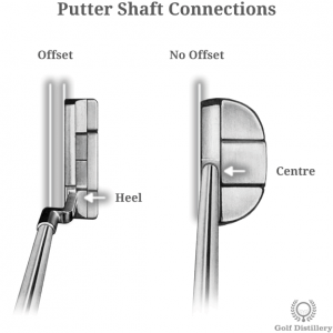 Putter Shaft Connections: Heel vs Centre and Offset vs No-Offset