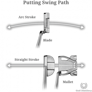 Putting Swing Path: Arc Stroke vs Straight Stroke