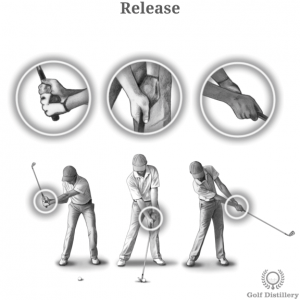 Golf Release