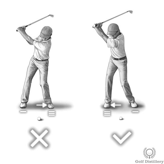 Reverse Pivot Golf Swing Error Illustrated Guide