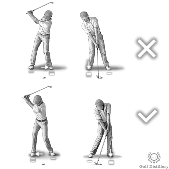 Reverse pivot swing error