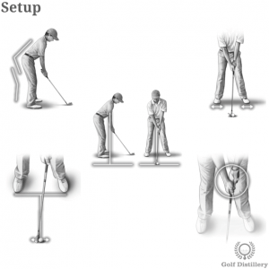 Various components in a golf setup