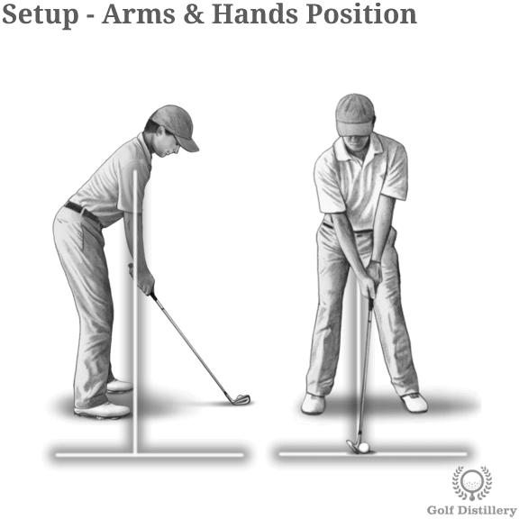 setup-arms-hands-position