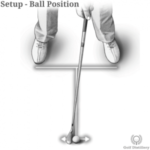 Ball position in a golf setup