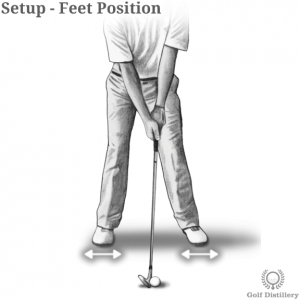 Feet position in a golf setup