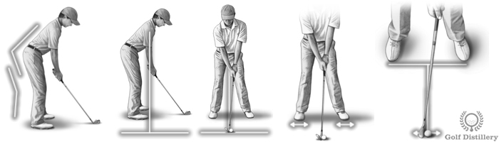 Setup terms in golf