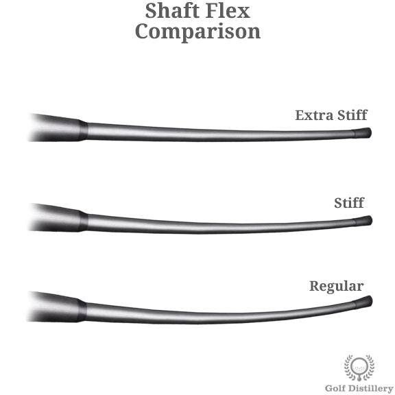 shaft-flex-comparison