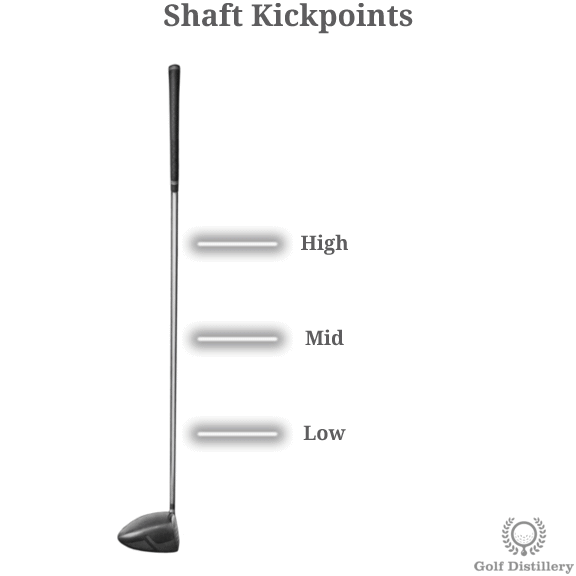 shaft-kickpoint