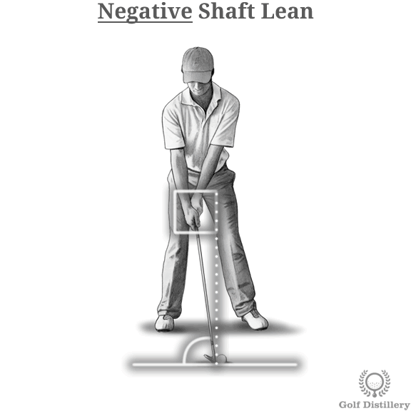 shaft-lean-negative