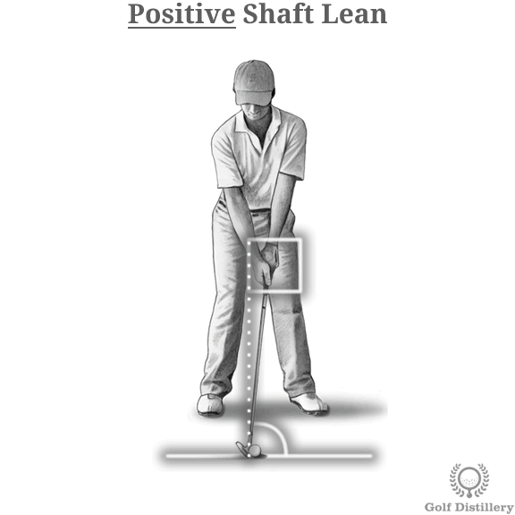 shaft-lean-positive