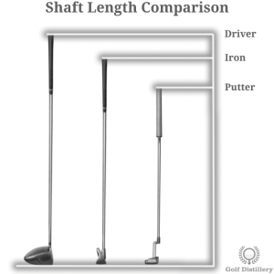 Comparison between the various lengths of golf club shafts