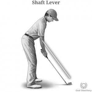 Golf club shaft acting as a lever