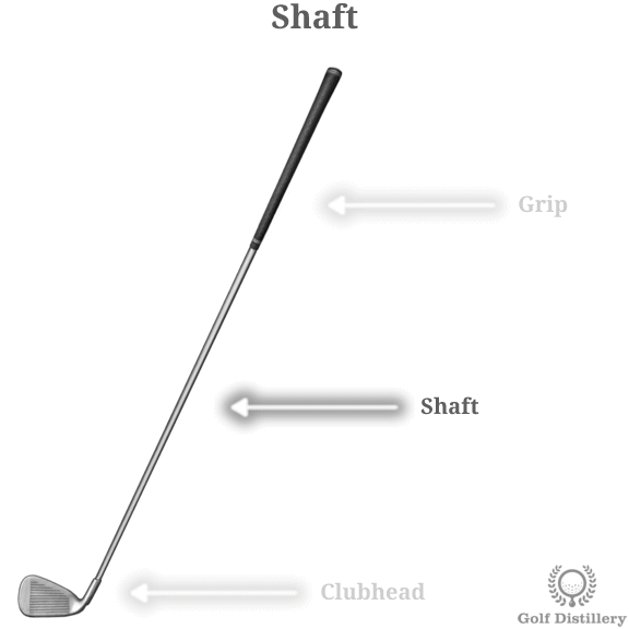 Full golf club showing where the shaft is located