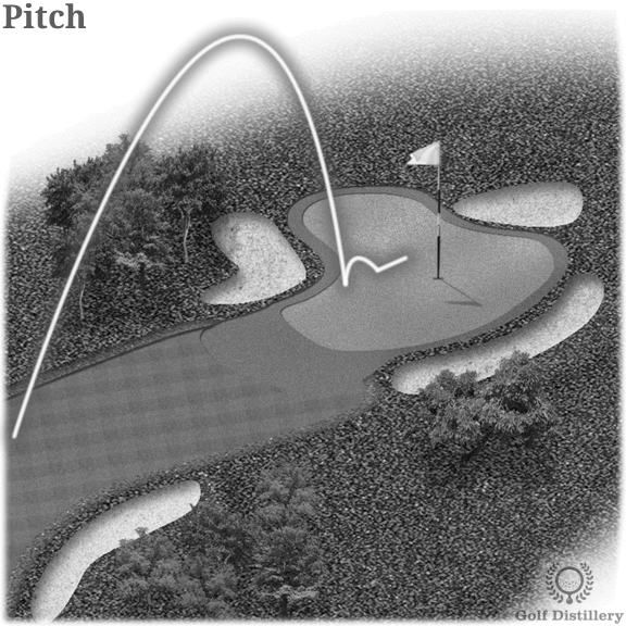 short-game-pitch