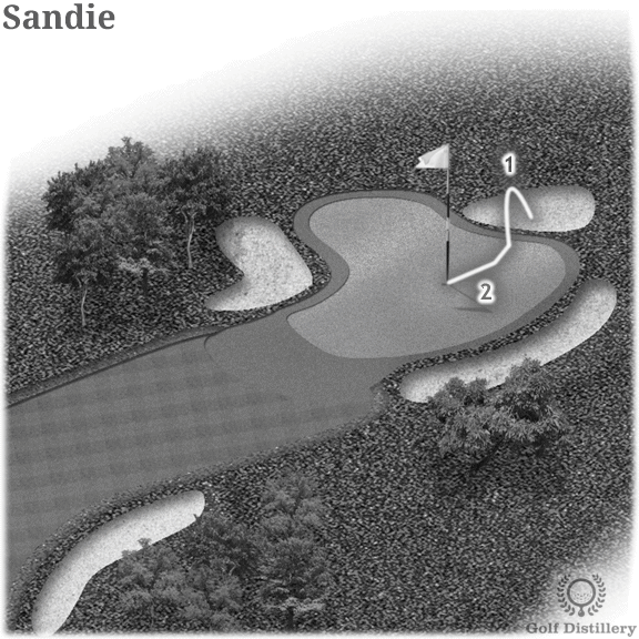 short-game-sandie
