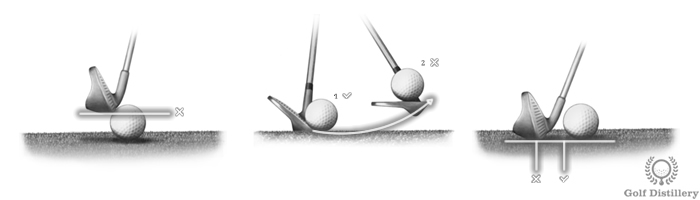 Terms of shot errors in golf