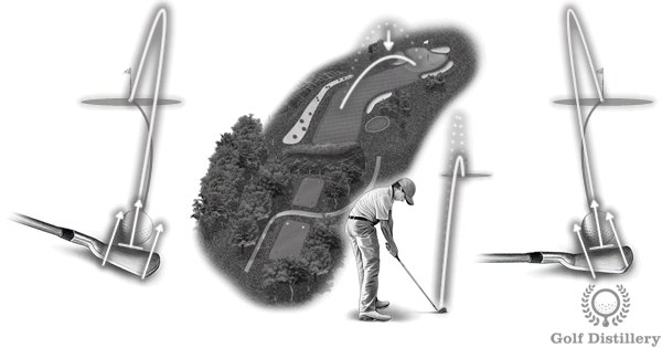 How to shape the ball flight of your golf shots