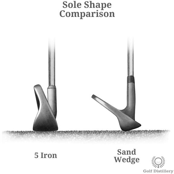sole-shape-comparison