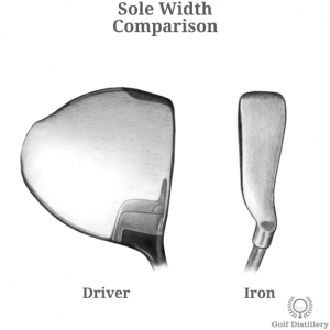 Comparison between different sole width options