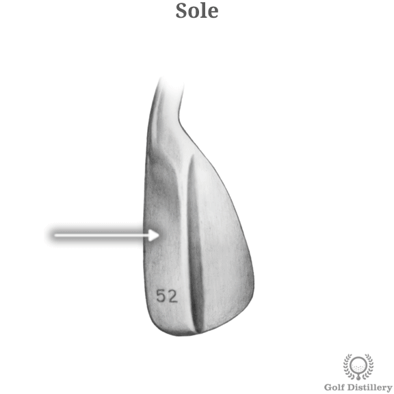 The Sole part of a golf club