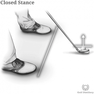 Closed stance in golf