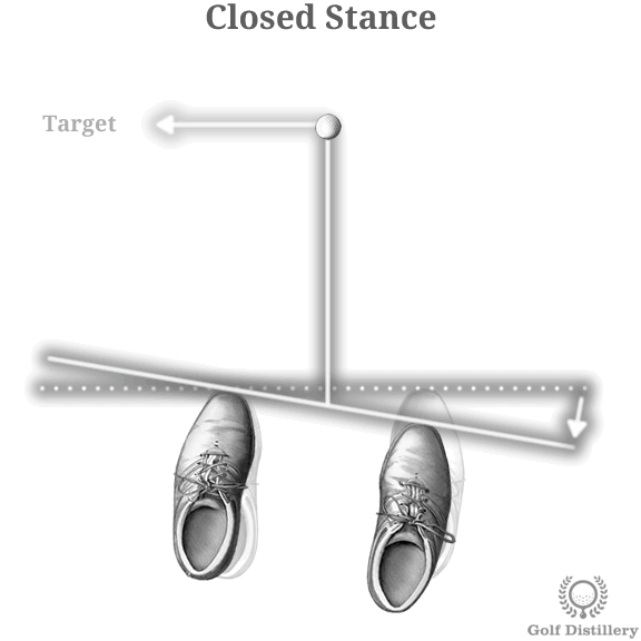 stance-closed