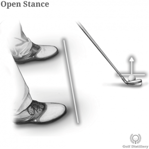 Open stance in golf
