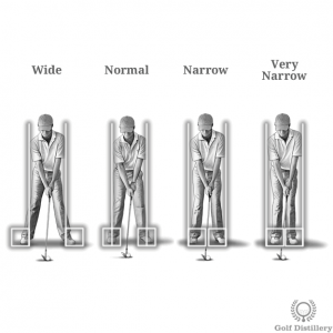 The various stance widths (wide, normal, narrow, very narrow)