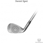 The Sweet spot of a golf club