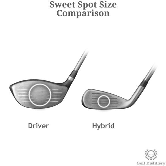 sweet-spot-comparison